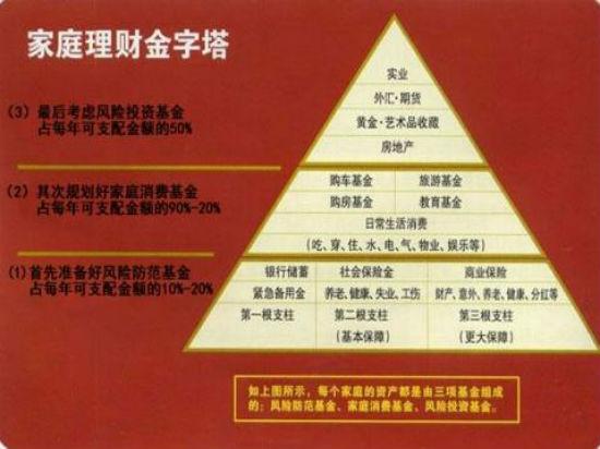 获客能力持续提升的背后:中国平安的NPS体系