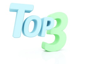 2016年最新信托公司业绩排名
