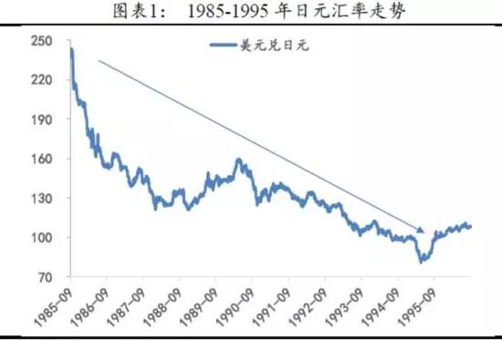 全球历次房地产大泡沫之二 日本房地产泡沫