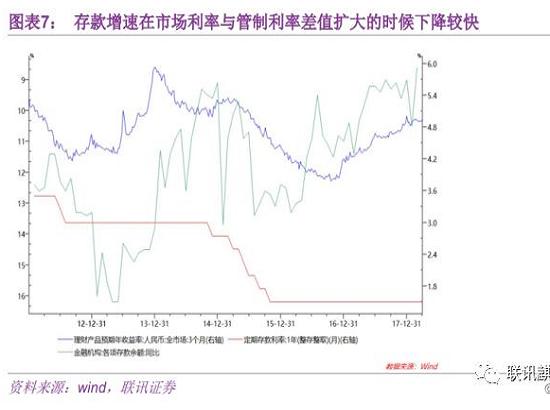 李奇霖:详解中国资产管理体系(一)—资金来源的新变局
