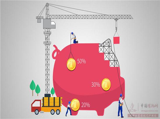城投债抢手 地方政府基建融资最紧张时刻正在过去