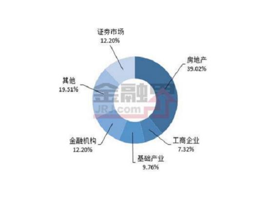 本周值得购买的信托产品排行榜【9月23日-9月29日】