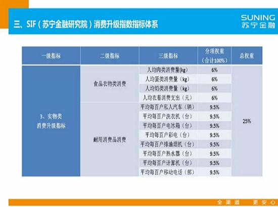 【行业报告】中国居民消费升级指数报告(2018)