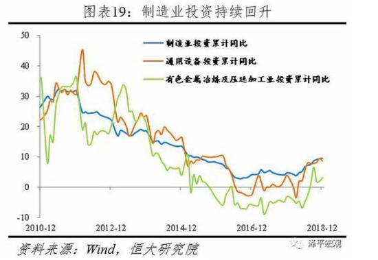解读12月经济数据:通缩和就业风险上升 人口危机渐近