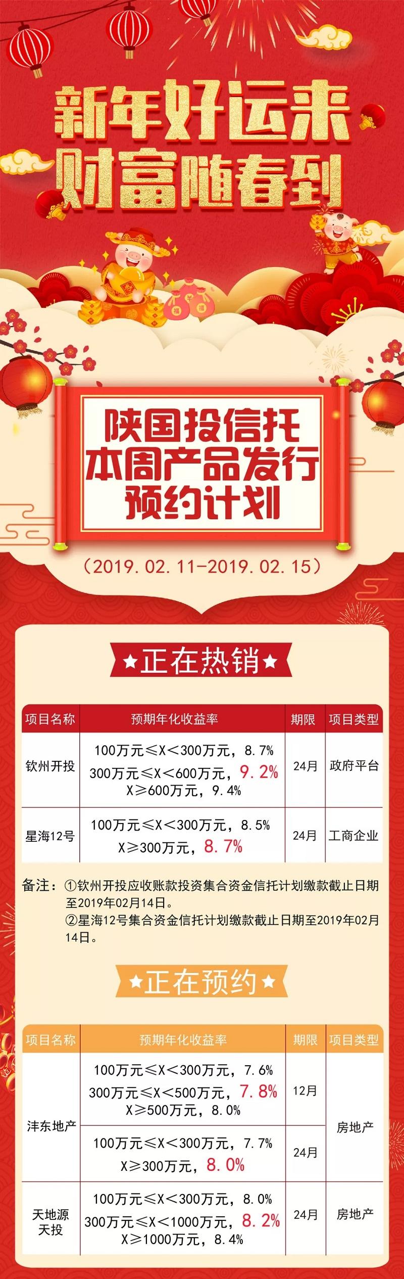 陕国投信托本周信托产品发行预约计划(2月11日-2月15日)
