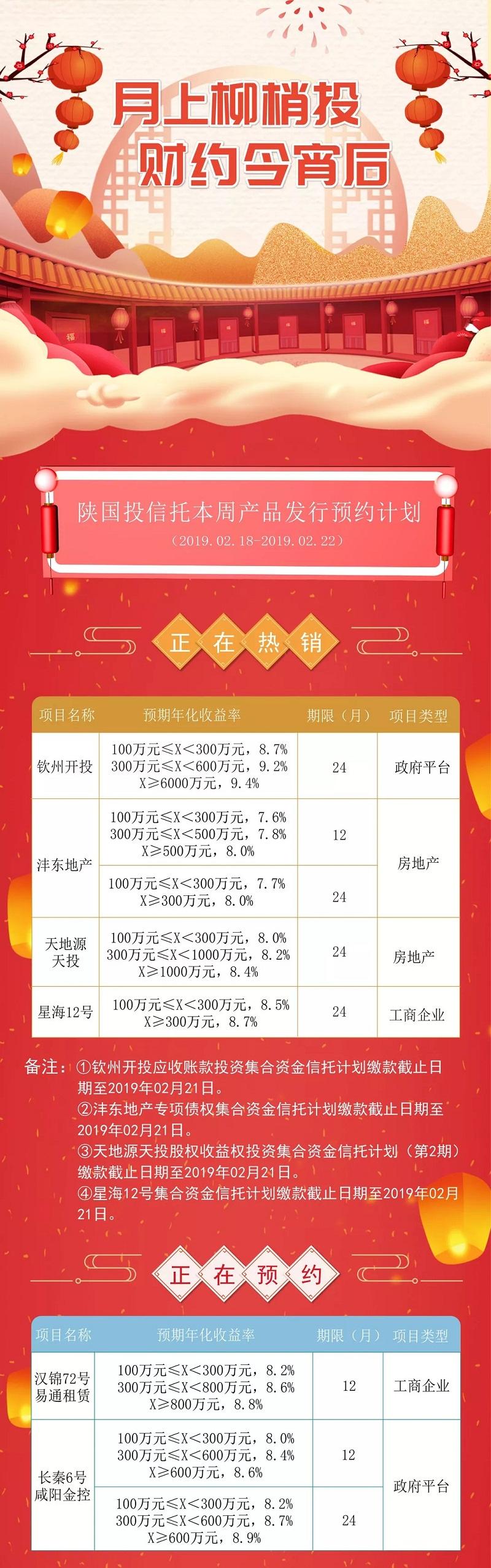 陕国投信托本周信托产品发行预约计划(2月18日-2月22日)