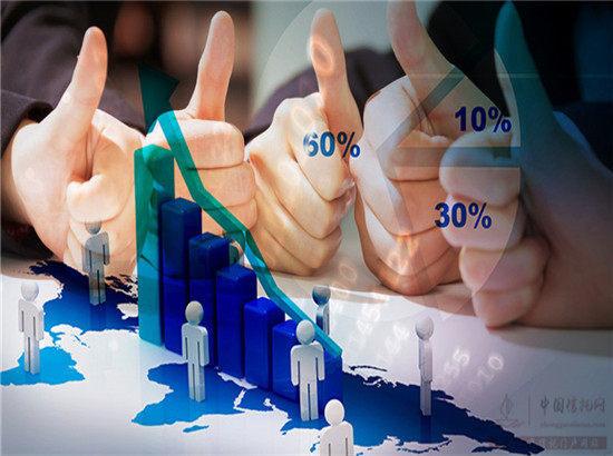 新增信托贷款十个月来首次转正 表外融资拐点来了?