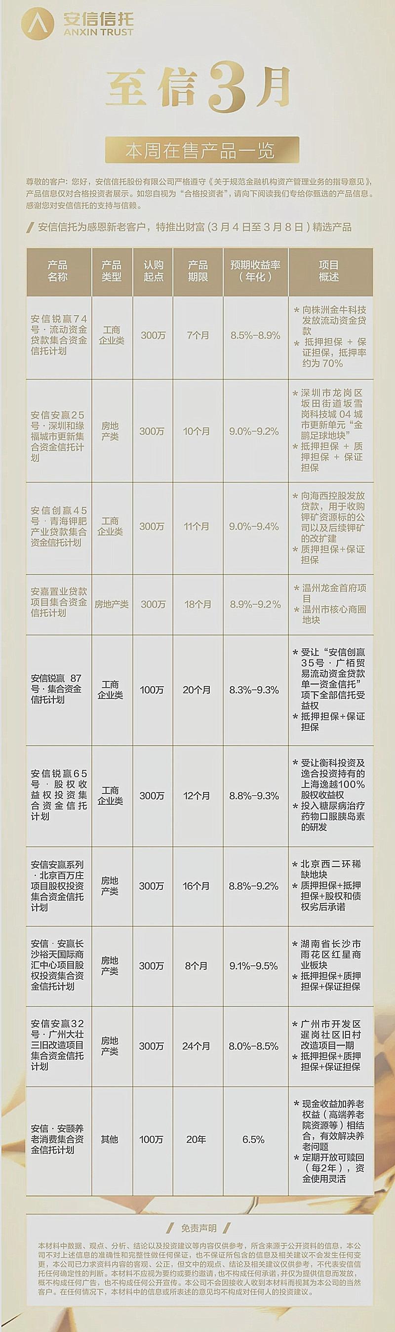 安信信托本周精选在售热销信托产品一览(03.04-03.08)