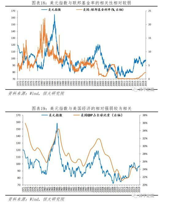 任泽平:贸易摩擦美国很受伤 全球新一轮宽松周期开启