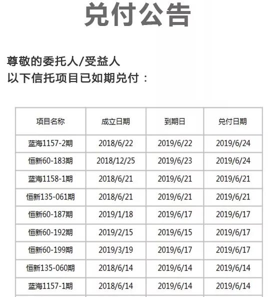 新时代信托部分项目兑付公告 6月25日