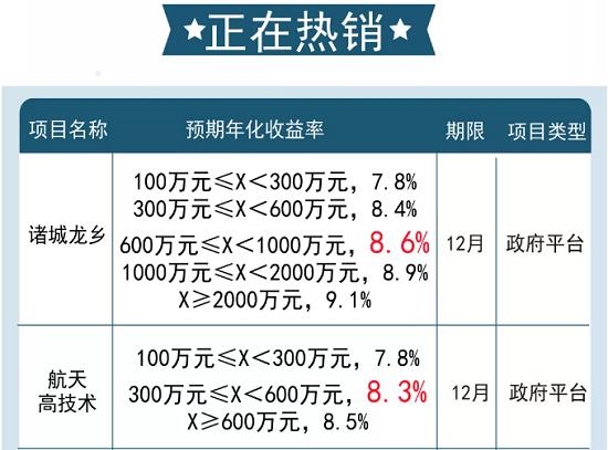陕国投信托本周产品发行预约计划(7月1日-7月5日)