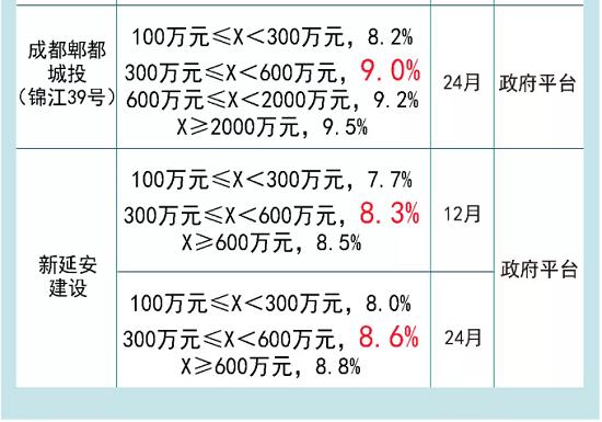 陕国投信托本周产品发行预约计划(7月29日-8月2日)