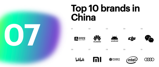 【快报】苹果在中国品牌地位暴跌:支付宝第一  华为第二