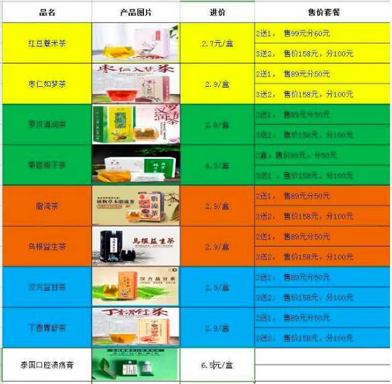 2019年爆红的5大商机  都是韭菜收割机?