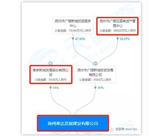 渤海信托新城3号声明、延期与兑付始末  原是虚惊一场