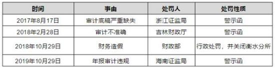 子公司董事长痴迷手游  号称国服蔡文姬……500强东旭怎么了?