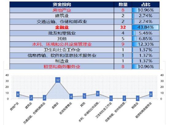 信托数据日报【20200108】-1月7日32家信托公司公示37款产品