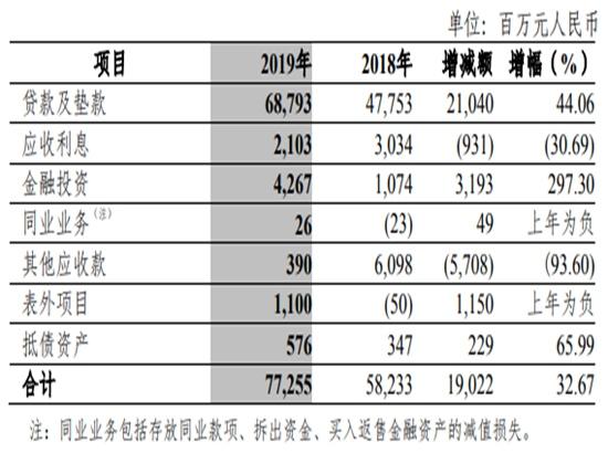 中信银行普惠金融贷款增近50% 制造业贷款继续压降