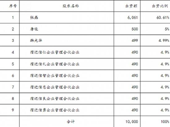 今年首家自然人控股公募兴华基金获批