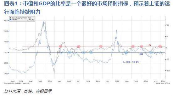 洪灝:估测中国失业率