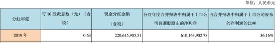 西部证券去年评级下调  人均工资35万  屡踩坑拟募75亿