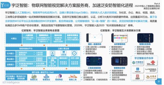 """宇泛智能入围""""2020中国人工智能商业落地价值潜力100强"""""""