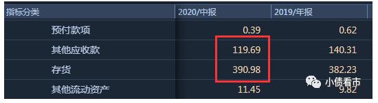 """""""渝系老牌房企""""700亿负债压顶,白衣骑士产生分歧萌生退意"""