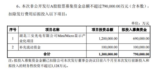 """安信证券""""护航""""三安光电79亿定增?"""